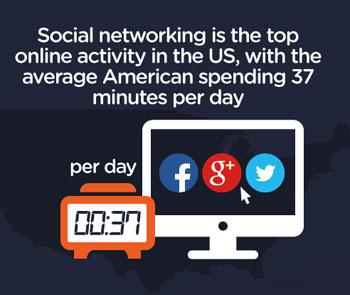 social_media_us2014